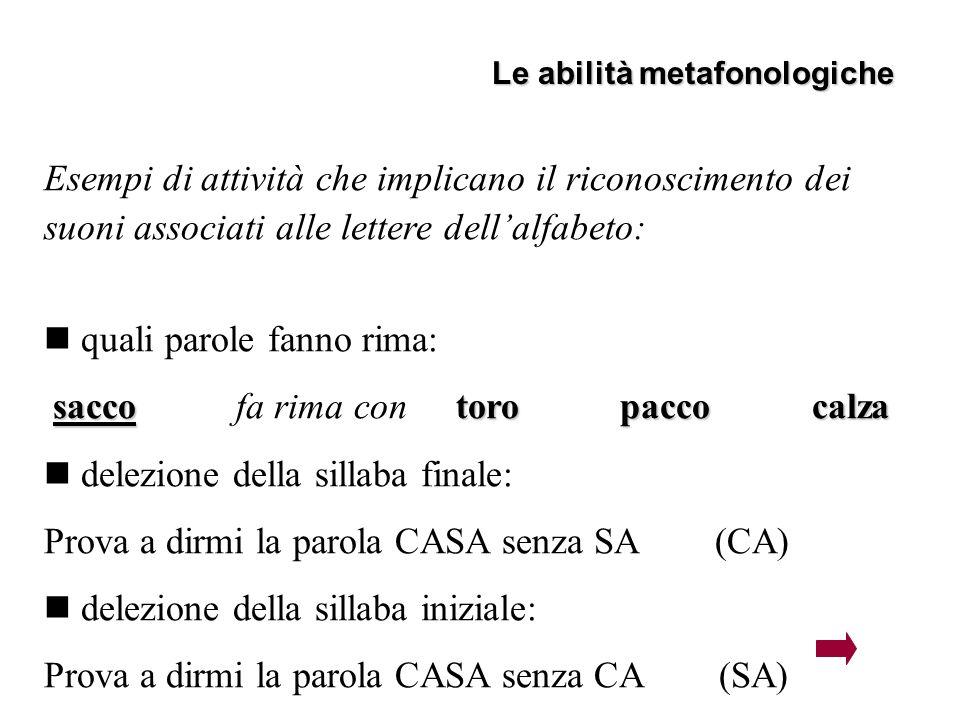 Le abilità metafonologiche Esempi di attività che implicano il riconoscimento dei suoni associati alle lettere dellalfabeto: quali parole fanno rima:
