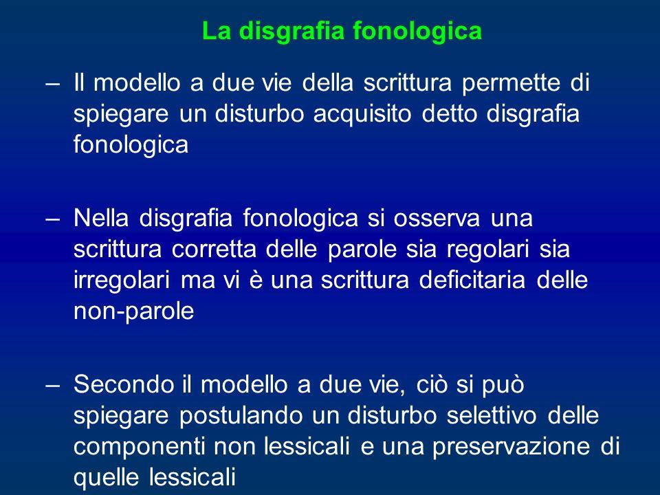 –Il modello a due vie della scrittura permette di spiegare un disturbo acquisito detto disgrafia fonologica –Nella disgrafia fonologica si osserva una