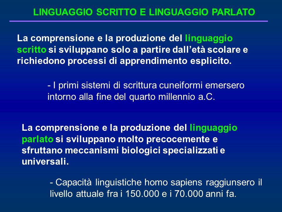 LINGUAGGIO SCRITTO E LINGUAGGIO PARLATO La comprensione e la produzione del linguaggio parlato si sviluppano molto precocemente e sfruttano meccanismi
