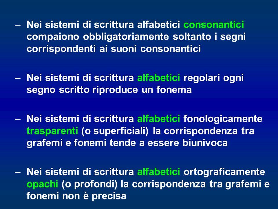 –Nei sistemi di scrittura alfabetici consonantici compaiono obbligatoriamente soltanto i segni corrispondenti ai suoni consonantici –Nei sistemi di sc