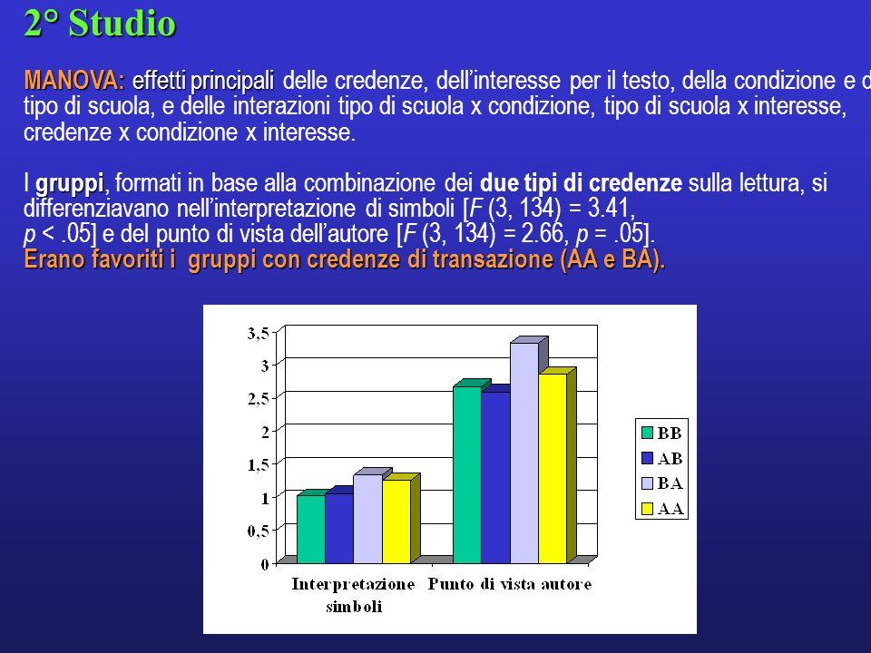 2° Studio MANOVA: effetti principali MANOVA: effetti principali delle credenze, dellinteresse per il testo, della condizione e del tipo di scuola, e d