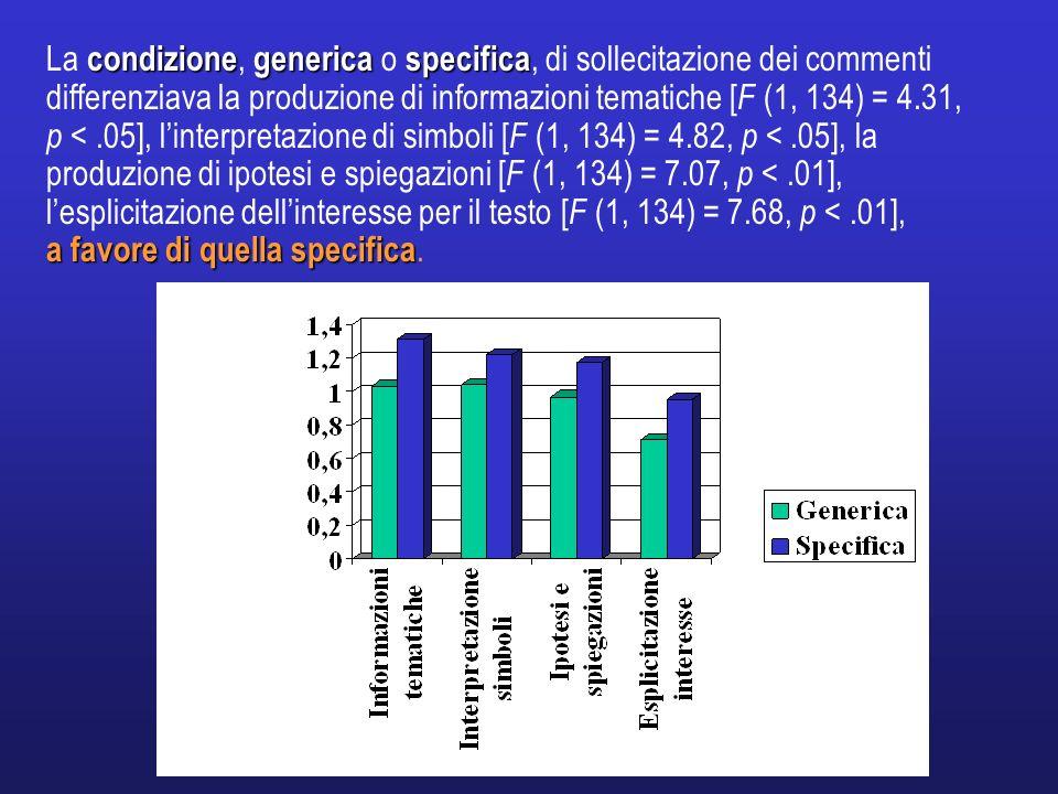 condizionegenericaspecifica La condizione, generica o specifica, di sollecitazione dei commenti differenziava la produzione di informazioni tematiche