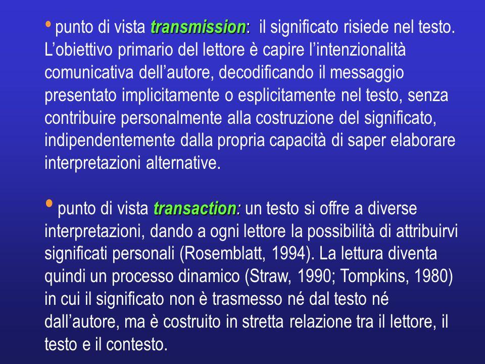 transmission : punto di vista transmission : il significato risiede nel testo. Lobiettivo primario del lettore è capire lintenzionalità comunicativa d