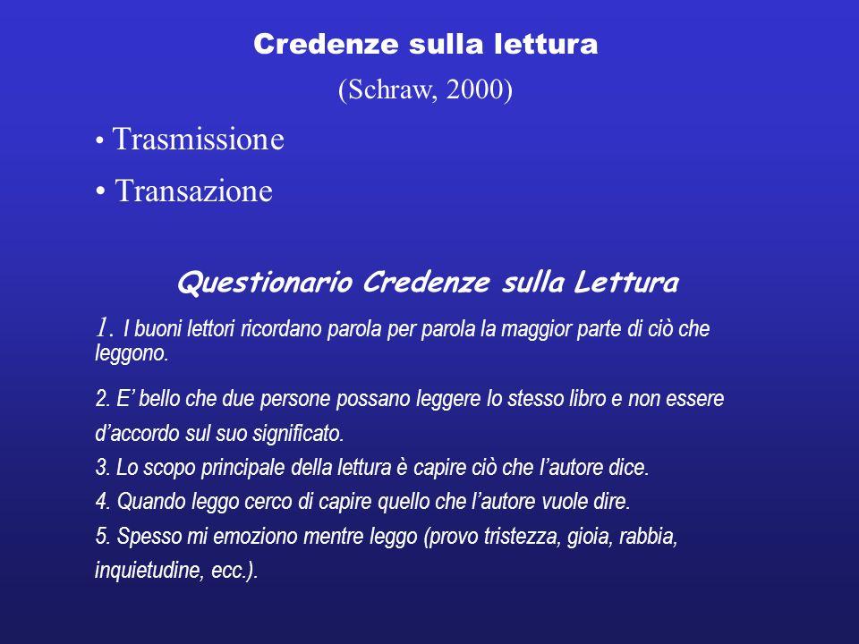 Credenze sulla lettura (Schraw, 2000) Trasmissione Transazione Questionario Credenze sulla Lettura 1. I buoni lettori ricordano parola per parola la m