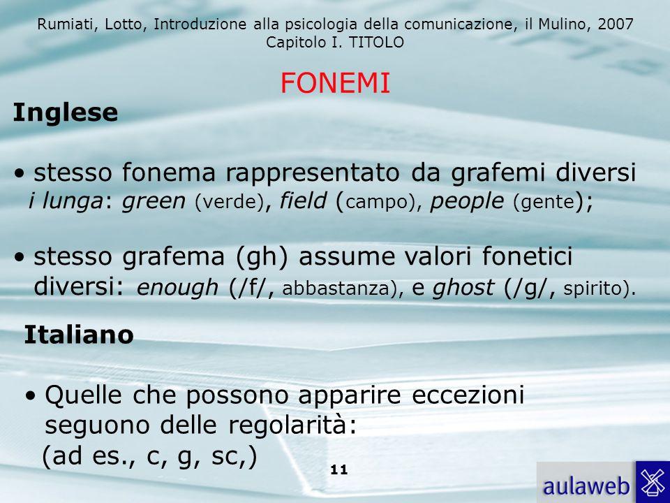 Rumiati, Lotto, Introduzione alla psicologia della comunicazione, il Mulino, 2007 Capitolo I. TITOLO 11 Inglese stesso fonema rappresentato da grafemi
