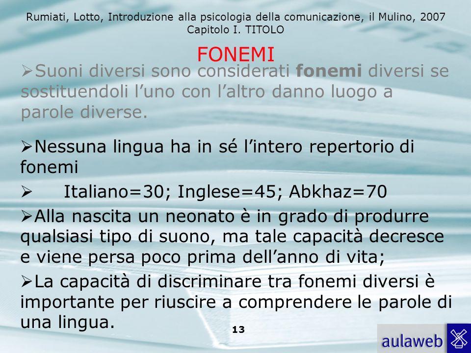 Rumiati, Lotto, Introduzione alla psicologia della comunicazione, il Mulino, 2007 Capitolo I. TITOLO 13 FONEMI Nessuna lingua ha in sé lintero reperto