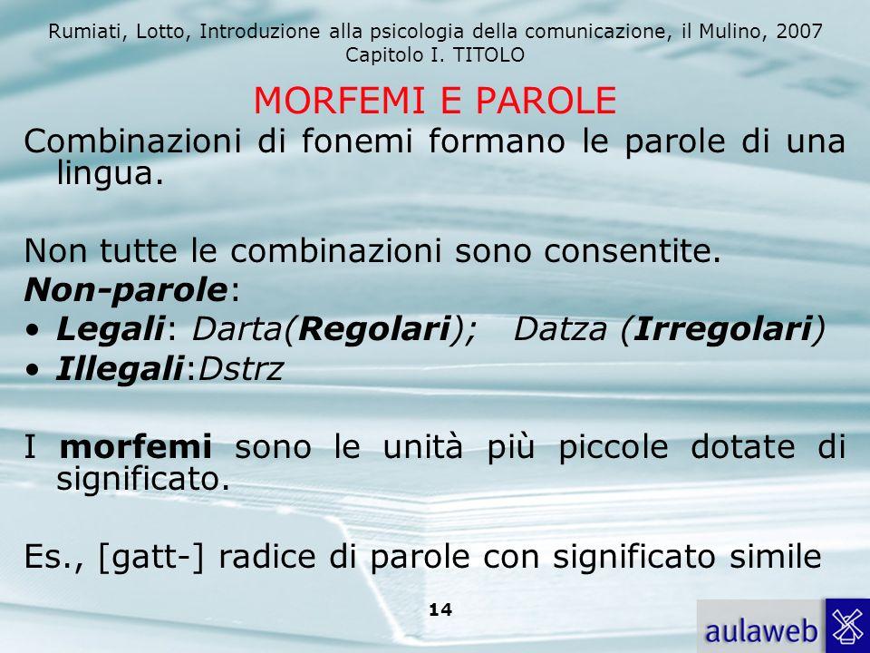 Rumiati, Lotto, Introduzione alla psicologia della comunicazione, il Mulino, 2007 Capitolo I. TITOLO 14 MORFEMI E PAROLE Combinazioni di fonemi forman
