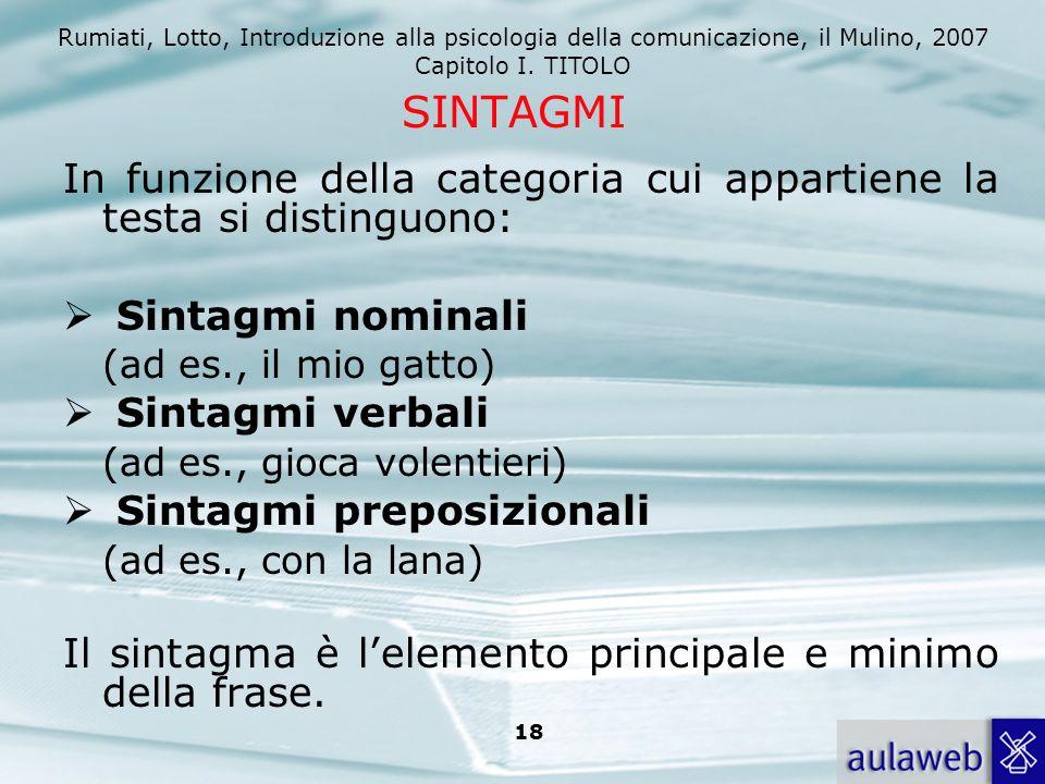 Rumiati, Lotto, Introduzione alla psicologia della comunicazione, il Mulino, 2007 Capitolo I. TITOLO 18 In funzione della categoria cui appartiene la