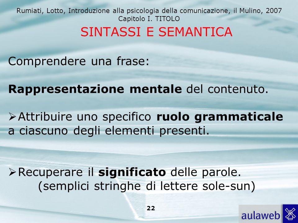 Rumiati, Lotto, Introduzione alla psicologia della comunicazione, il Mulino, 2007 Capitolo I. TITOLO 22 Comprendere una frase: Rappresentazione mental