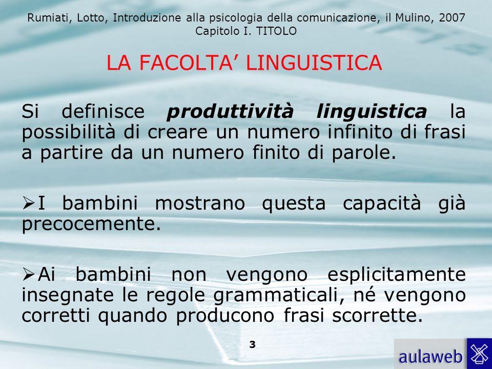 Rumiati, Lotto, Introduzione alla psicologia della comunicazione, il Mulino, 2007 Capitolo I. TITOLO 3 LA FACOLTA LINGUISTICA Si definisce produttivit