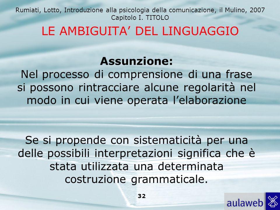 Rumiati, Lotto, Introduzione alla psicologia della comunicazione, il Mulino, 2007 Capitolo I. TITOLO 32 Assunzione: Nel processo di comprensione di un