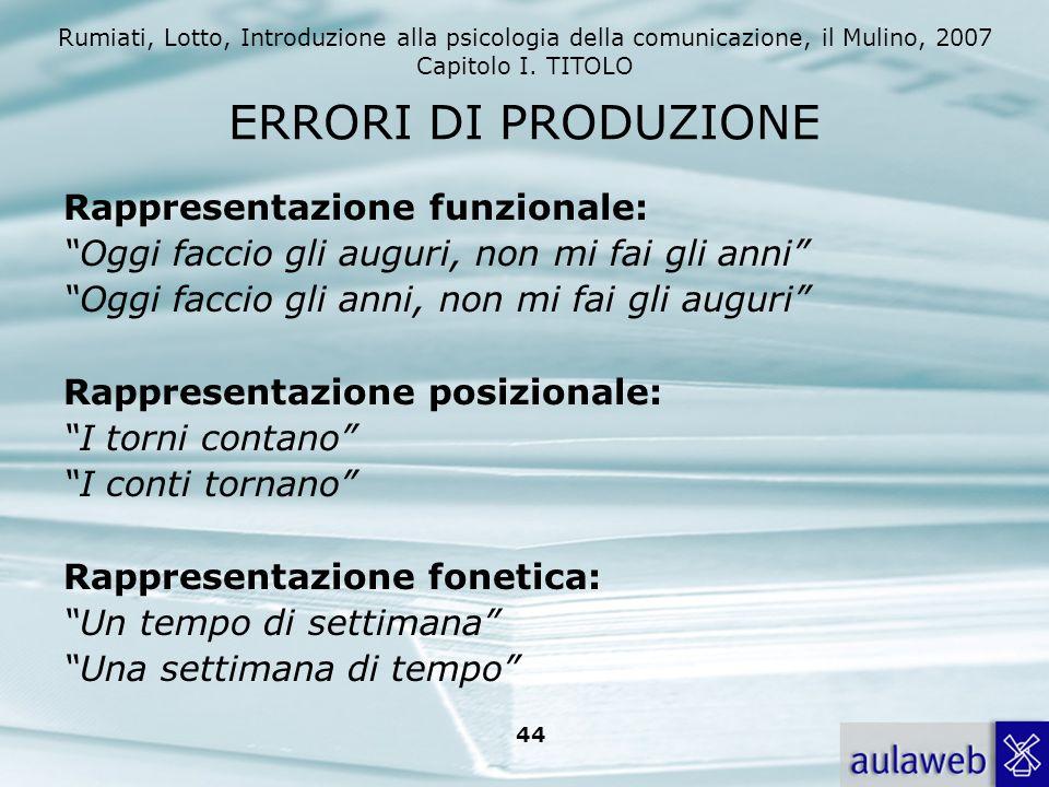 Rumiati, Lotto, Introduzione alla psicologia della comunicazione, il Mulino, 2007 Capitolo I. TITOLO 44 ERRORI DI PRODUZIONE Rappresentazione funziona