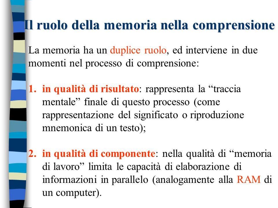 Il ruolo della memoria nella comprensione La memoria ha un duplice ruolo, ed interviene in due momenti nel processo di comprensione: 1.in qualità di risultato: rappresenta la traccia mentale finale di questo processo (come rappresentazione del significato o riproduzione mnemonica di un testo); 2.in qualità di componente: nella qualità di memoria di lavoro limita le capacità di elaborazione di informazioni in parallelo (analogamente alla RAM di un computer).