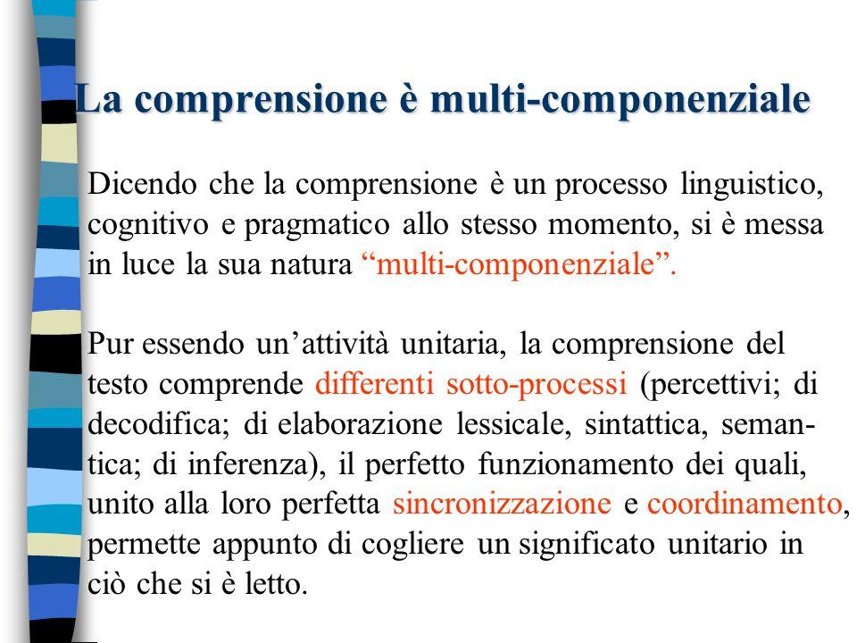 La comprensione è multi-componenziale Dicendo che la comprensione è un processo linguistico, cognitivo e pragmatico allo stesso momento, si è messa in luce la sua natura multi-componenziale.