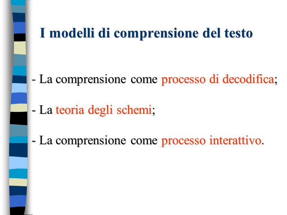 Il ruolo costruttivo della comprensione Per spiegare questi risultati Bartlett ricorre al concetto di memoria schematica.