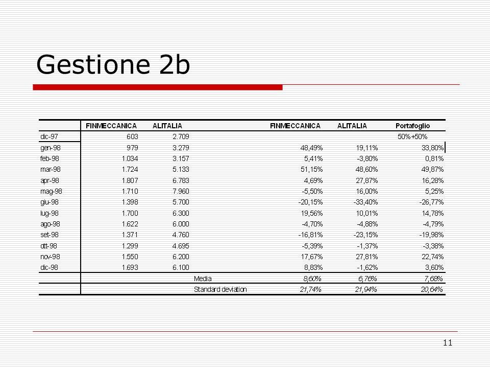 11 Gestione 2b