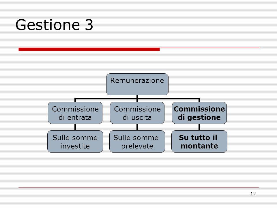 12 Gestione 3 Remunerazione Commissione di entrata Sulle somme investite Commissione di uscita Sulle somme prelevate Commissione di gestione Su tutto il montante