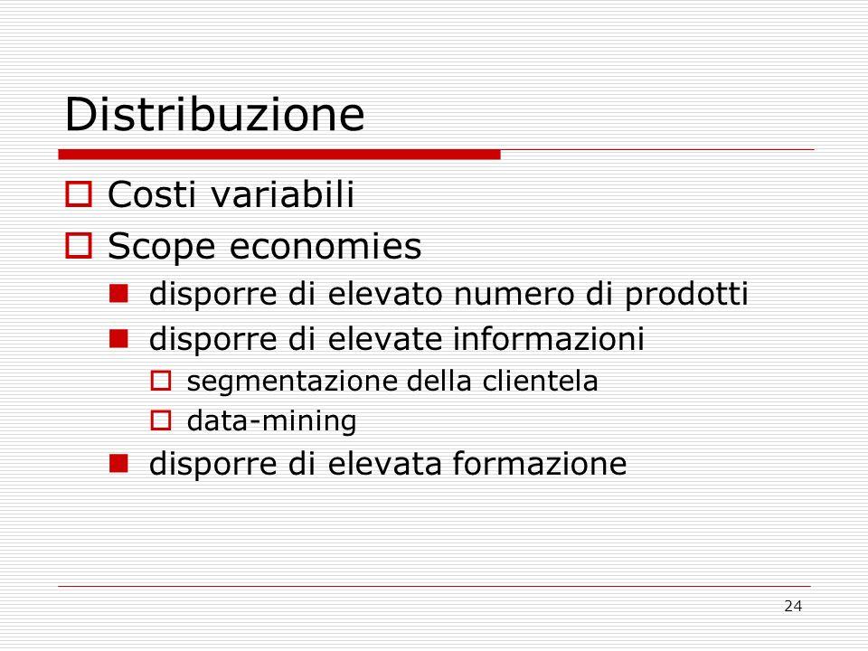 24 Distribuzione Costi variabili Scope economies disporre di elevato numero di prodotti disporre di elevate informazioni segmentazione della clientela data-mining disporre di elevata formazione