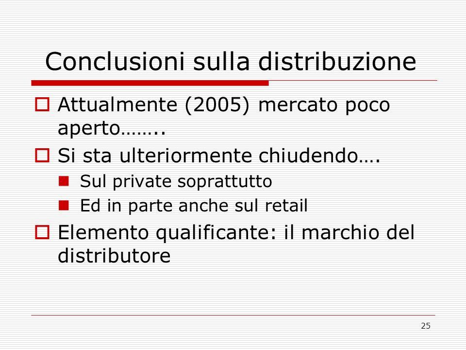 25 Conclusioni sulla distribuzione Attualmente (2005) mercato poco aperto……..
