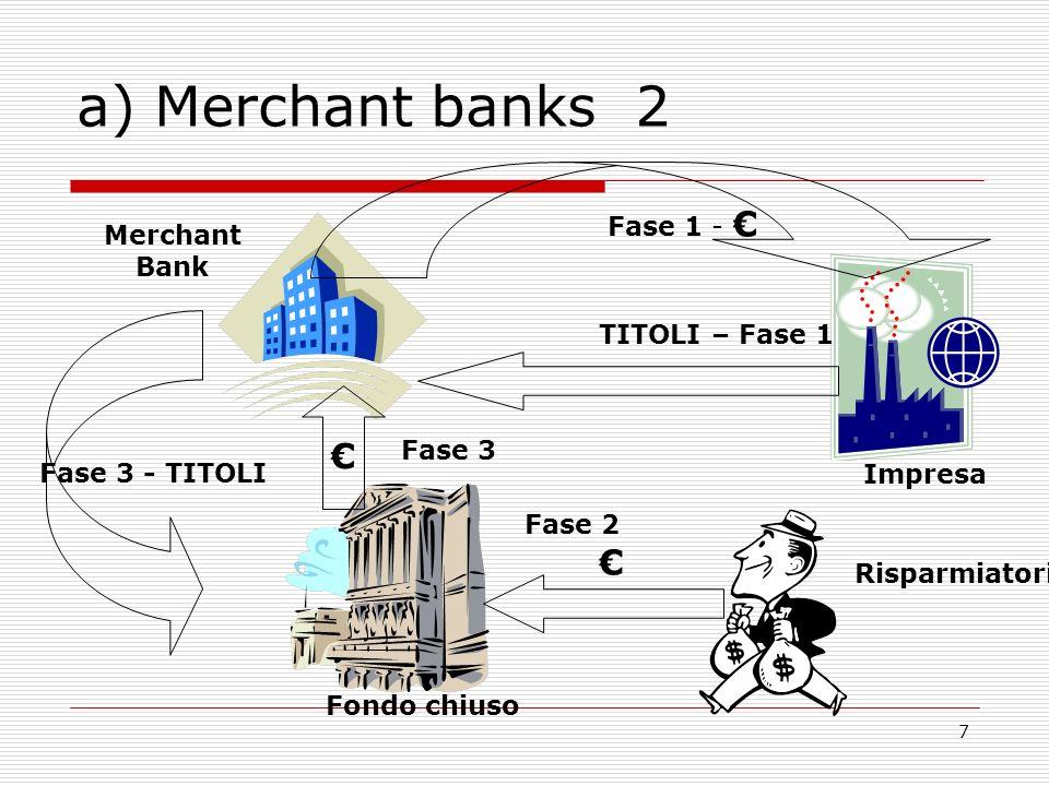 7 a) Merchant banks 2 Fase 1 - TITOLI – Fase 1 Fase 3 - TITOLI Fase 2 Fase 3 Merchant Bank Risparmiatori Impresa Fondo chiuso