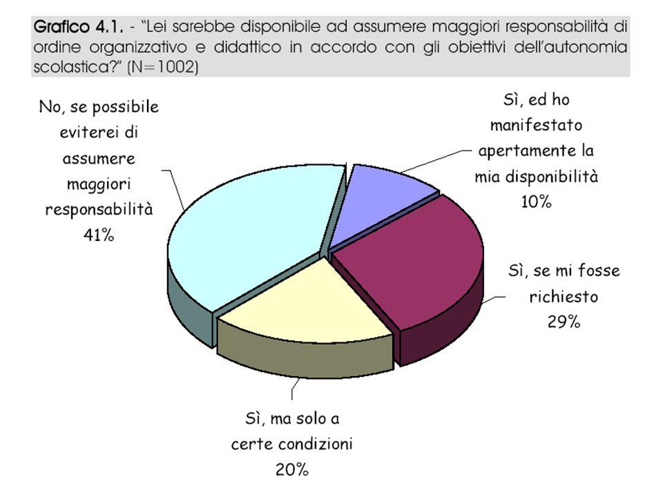 SSIS Rovereto, a cura di Ernesto Passante 31 gennaio 200515