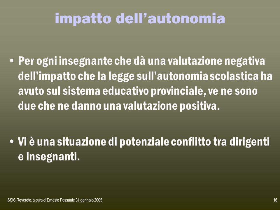 SSIS Rovereto, a cura di Ernesto Passante 31 gennaio 200516 impatto dellautonomia Per ogni insegnante che dà una valutazione negativa dellimpatto che