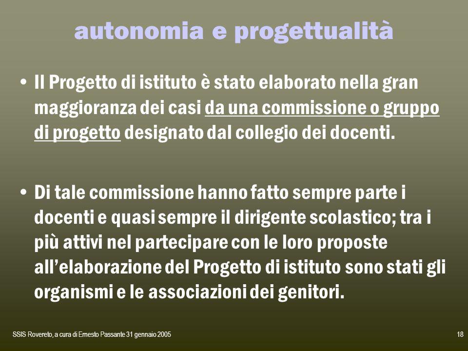 SSIS Rovereto, a cura di Ernesto Passante 31 gennaio 200518 autonomia e progettualità Il Progetto di istituto è stato elaborato nella gran maggioranza