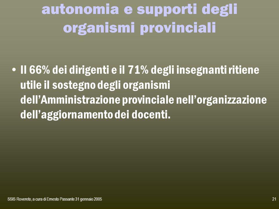 SSIS Rovereto, a cura di Ernesto Passante 31 gennaio 200521 autonomia e supporti degli organismi provinciali Il 66% dei dirigenti e il 71% degli inseg