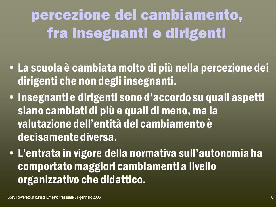SSIS Rovereto, a cura di Ernesto Passante 31 gennaio 20056 percezione del cambiamento, fra insegnanti e dirigenti La scuola è cambiata molto di più ne