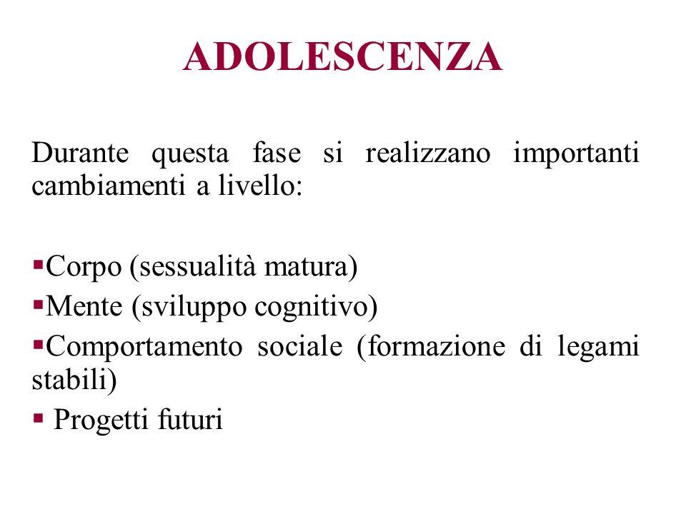 ADOLESCENZA Durante questa fase si realizzano importanti cambiamenti a livello: Corpo (sessualità matura) Mente (sviluppo cognitivo) Comportamento soc
