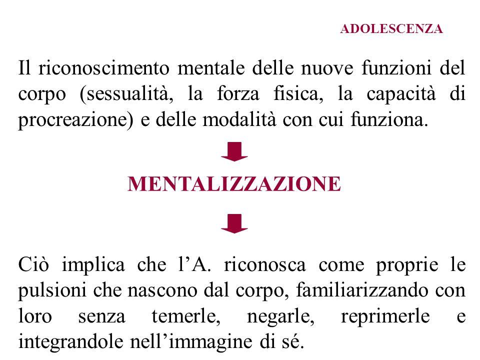 ADOLESCENZA MENTALIZZAZIONE Il riconoscimento mentale delle nuove funzioni del corpo (sessualità, la forza fisica, la capacità di procreazione) e dell
