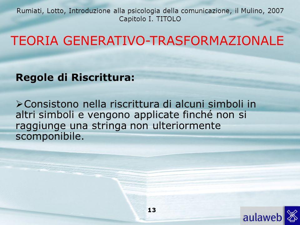 Rumiati, Lotto, Introduzione alla psicologia della comunicazione, il Mulino, 2007 Capitolo I. TITOLO 13 Regole di Riscrittura: Consistono nella riscri