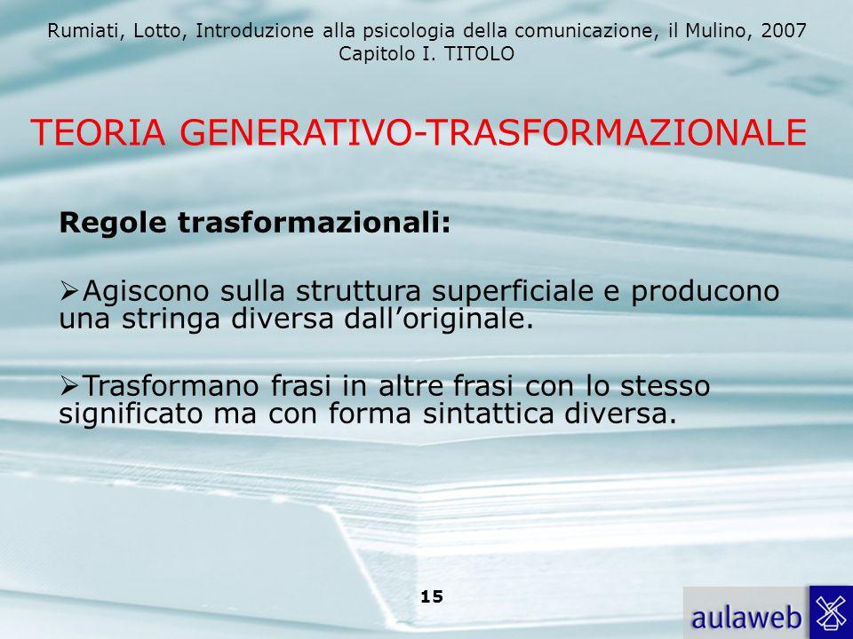 Rumiati, Lotto, Introduzione alla psicologia della comunicazione, il Mulino, 2007 Capitolo I. TITOLO 15 Regole trasformazionali: Agiscono sulla strutt