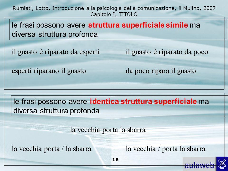 Rumiati, Lotto, Introduzione alla psicologia della comunicazione, il Mulino, 2007 Capitolo I. TITOLO 18 il guasto è riparato da espertiil guasto è rip