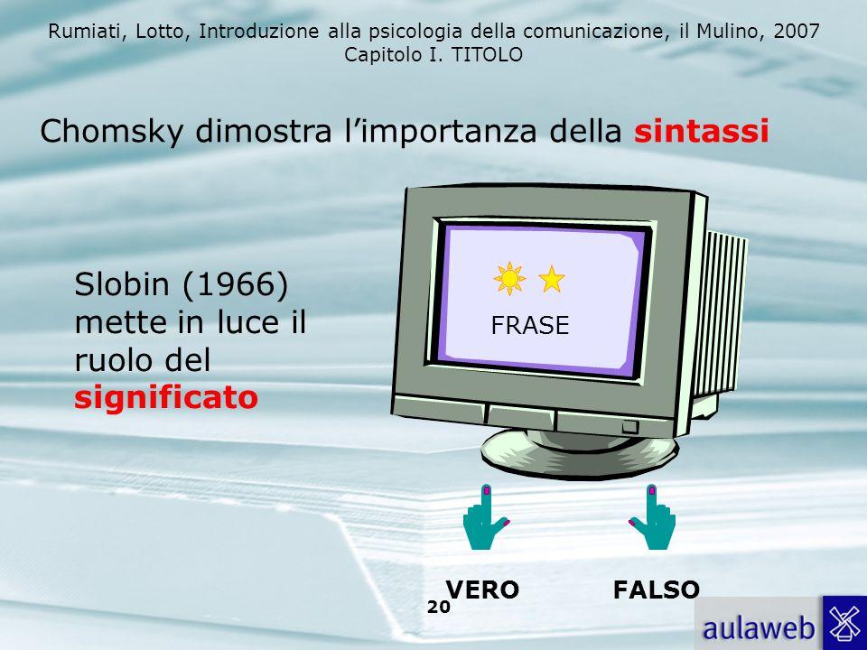 Rumiati, Lotto, Introduzione alla psicologia della comunicazione, il Mulino, 2007 Capitolo I. TITOLO 20 Chomsky dimostra limportanza della sintassi Sl
