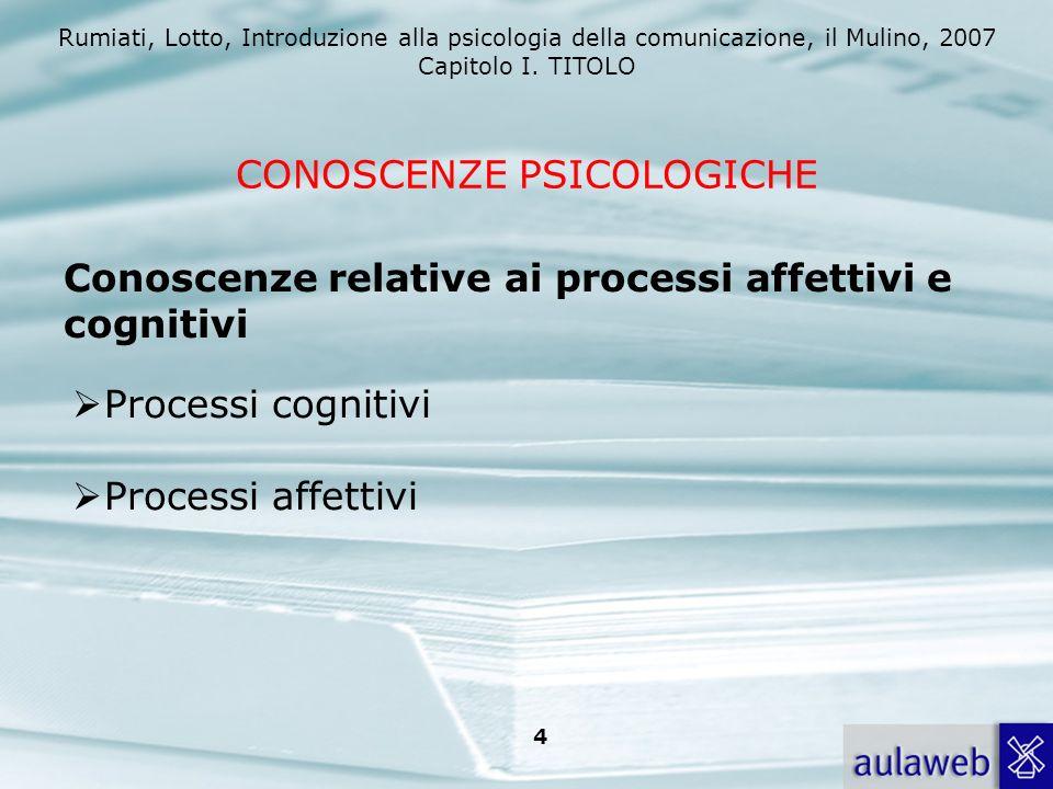 Rumiati, Lotto, Introduzione alla psicologia della comunicazione, il Mulino, 2007 Capitolo I. TITOLO 4 CONOSCENZE PSICOLOGICHE Conoscenze relative ai