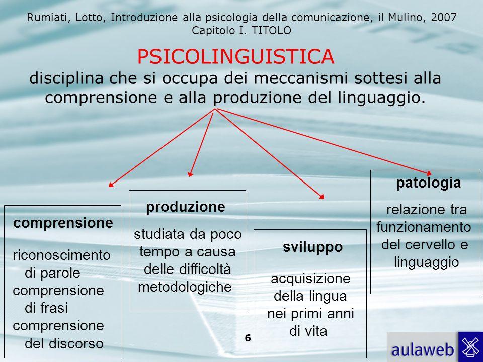 Rumiati, Lotto, Introduzione alla psicologia della comunicazione, il Mulino, 2007 Capitolo I. TITOLO 6 PSICOLINGUISTICA disciplina che si occupa dei m