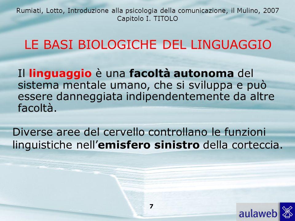 Rumiati, Lotto, Introduzione alla psicologia della comunicazione, il Mulino, 2007 Capitolo I. TITOLO 7 Il linguaggio è una facoltà autonoma del sistem