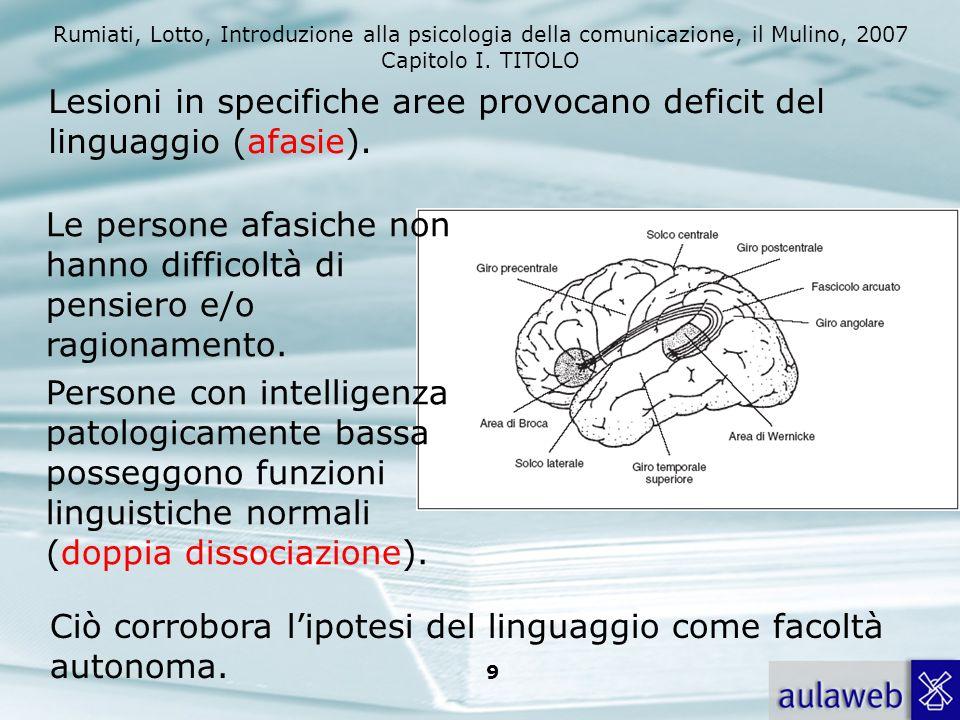 Rumiati, Lotto, Introduzione alla psicologia della comunicazione, il Mulino, 2007 Capitolo I. TITOLO 9 Lesioni in specifiche aree provocano deficit de