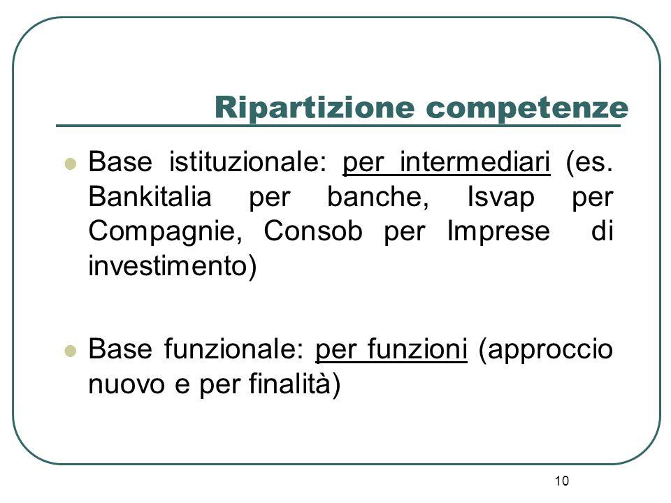 10 Ripartizione competenze Base istituzionale: per intermediari (es. Bankitalia per banche, Isvap per Compagnie, Consob per Imprese di investimento) B