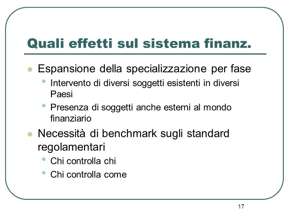 17 Quali effetti sul sistema finanz. Espansione della specializzazione per fase Intervento di diversi soggetti esistenti in diversi Paesi Presenza di