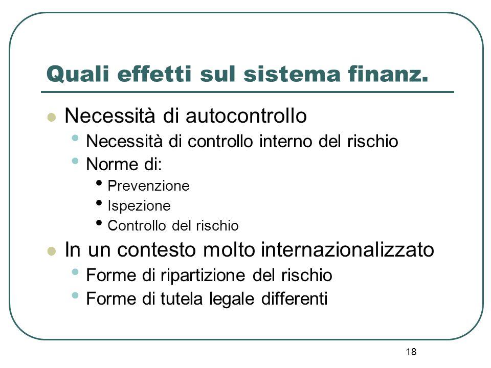 18 Quali effetti sul sistema finanz. Necessità di autocontrollo Necessità di controllo interno del rischio Norme di: Prevenzione Ispezione Controllo d