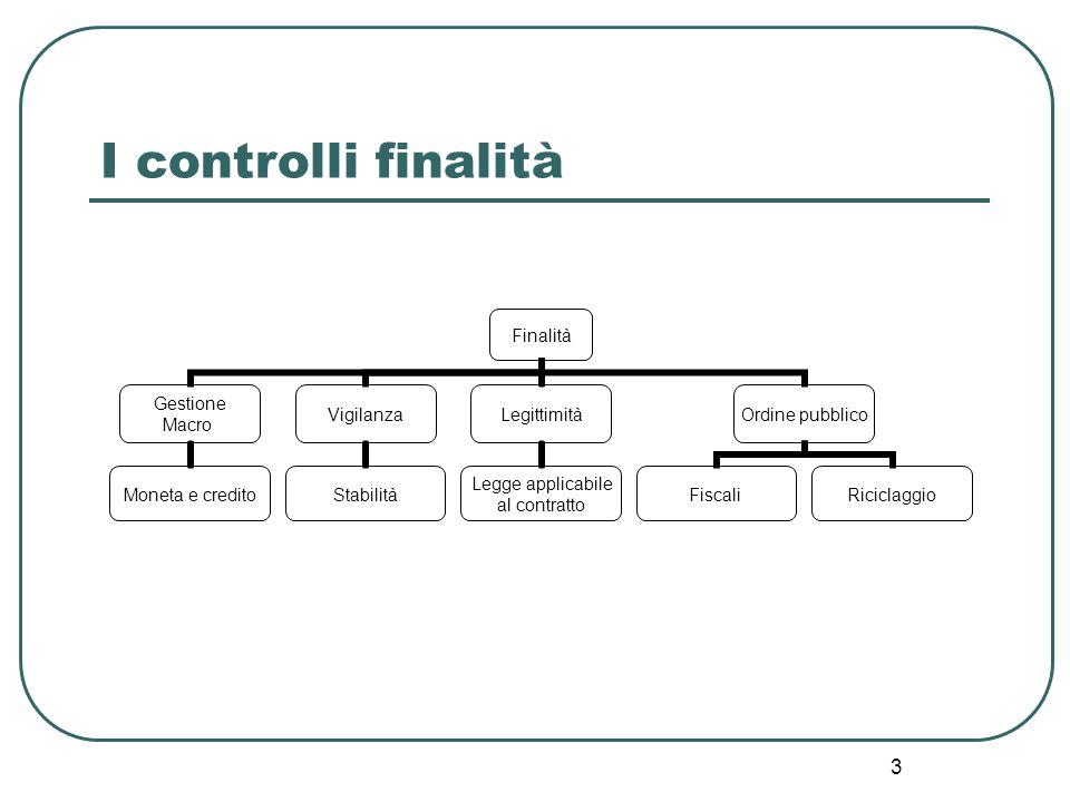 3 I controlli finalità Finalità Gestione Macro Moneta e credito Vigilanza Stabilità Legittimità Legge applicabile al contratto Ordine pubblico Fiscali