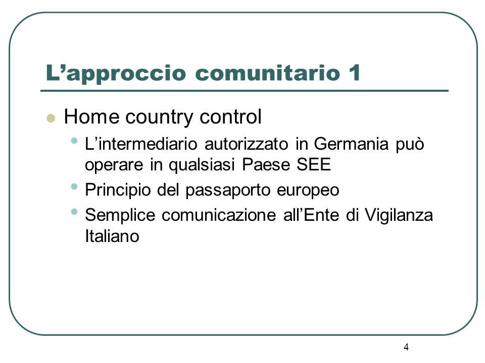 4 Lapproccio comunitario 1 Home country control Lintermediario autorizzato in Germania può operare in qualsiasi Paese SEE Principio del passaporto eur
