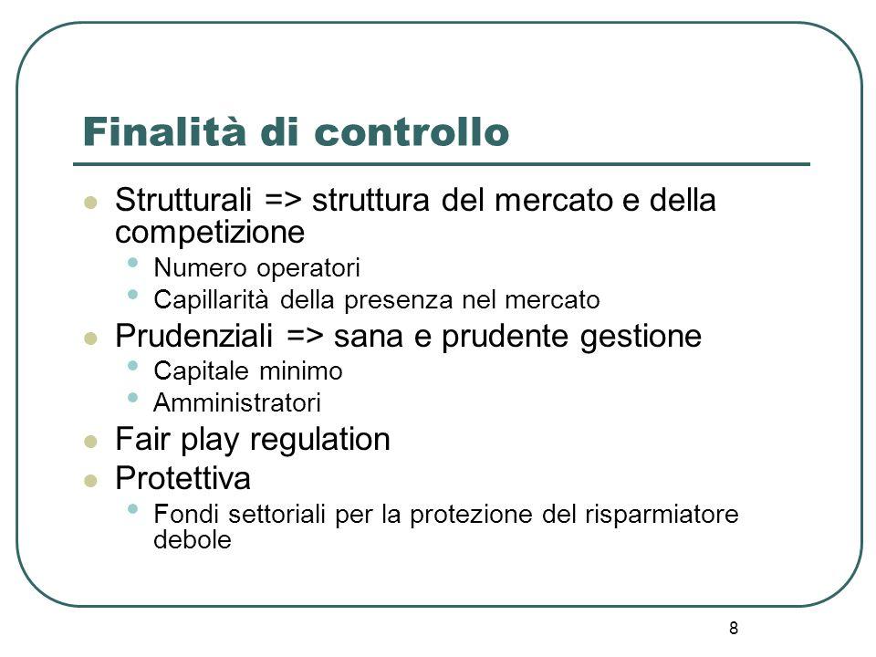 8 Finalità di controllo Strutturali => struttura del mercato e della competizione Numero operatori Capillarità della presenza nel mercato Prudenziali