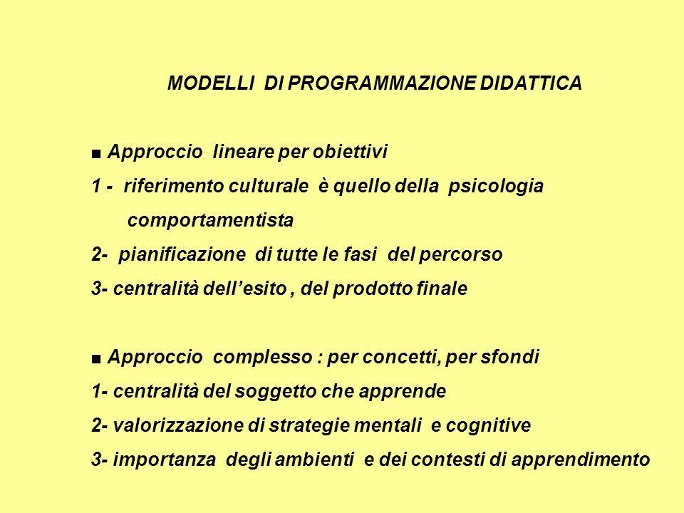 MODELLI DI PROGRAMMAZIONE DIDATTICA Approccio lineare per obiettivi 1 - riferimento culturale è quello della psicologia comportamentista 2- pianificaz