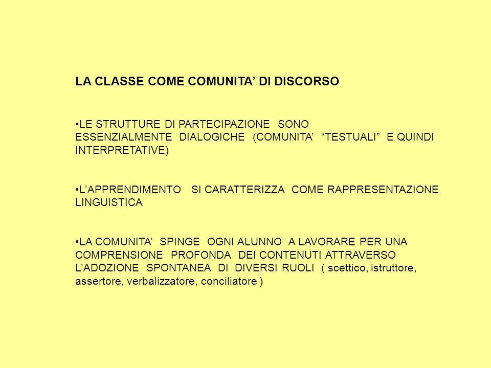 LA CLASSE COME COMUNITA DI DISCORSO LE STRUTTURE DI PARTECIPAZIONE SONO ESSENZIALMENTE DIALOGICHE (COMUNITA TESTUALI E QUINDI INTERPRETATIVE) LAPPREND