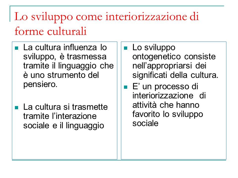 Lo sviluppo come interiorizzazione di forme culturali La cultura influenza lo sviluppo, è trasmessa tramite il linguaggio che è uno strumento del pens