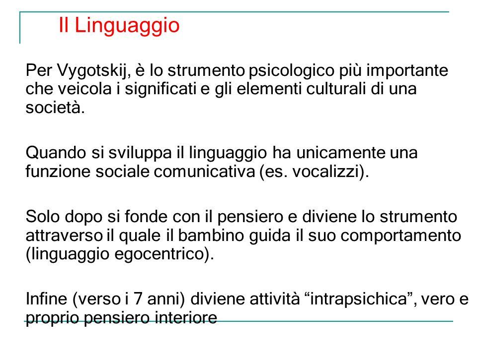 Per Vygotskij, è lo strumento psicologico più importante che veicola i significati e gli elementi culturali di una società. Quando si sviluppa il ling