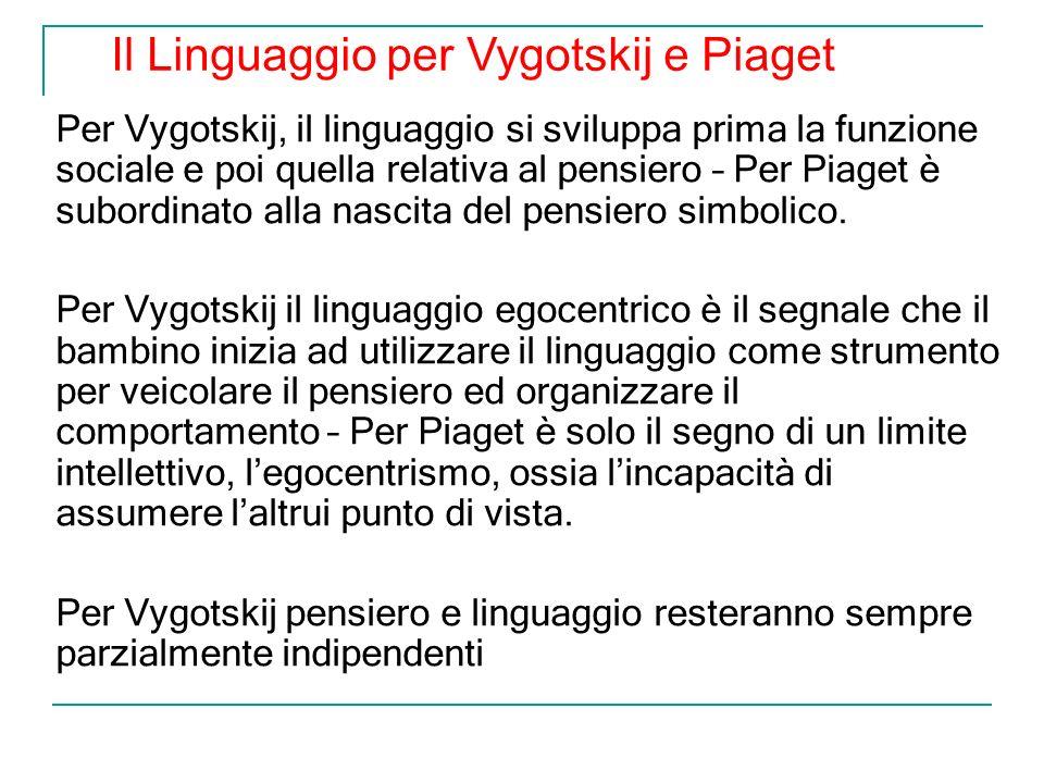 Per Vygotskij, il linguaggio si sviluppa prima la funzione sociale e poi quella relativa al pensiero – Per Piaget è subordinato alla nascita del pensi
